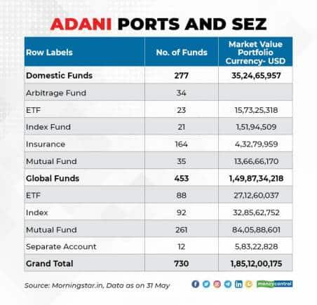 Adani Owners 1606_004