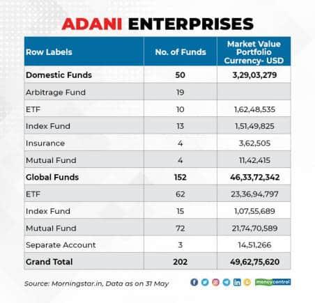 Adani Owners 1606_005