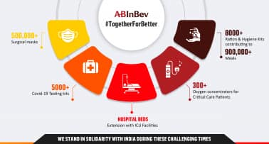 AB InBev extends support for India's fight against Covid