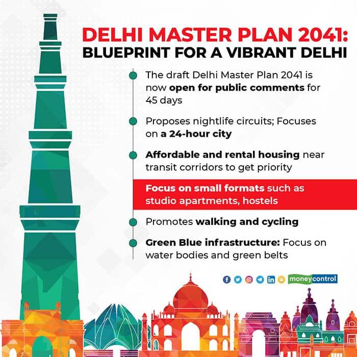 Delhi-Master-Plan-2041-Blueprint-for-a-vibrant-Delhi