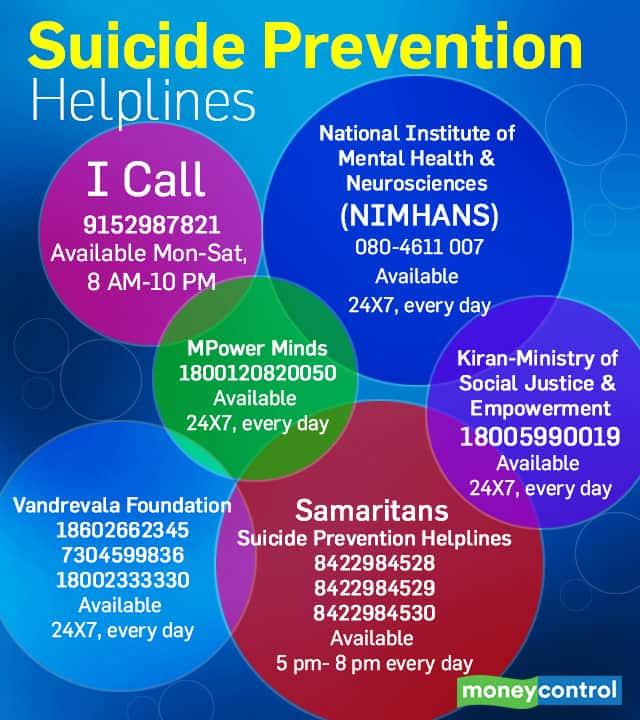 Suicide prevention Helpline Box BoX