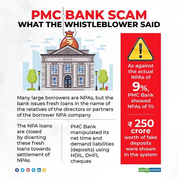 PMC-Bank-Scam—what-the-whistleblower-said