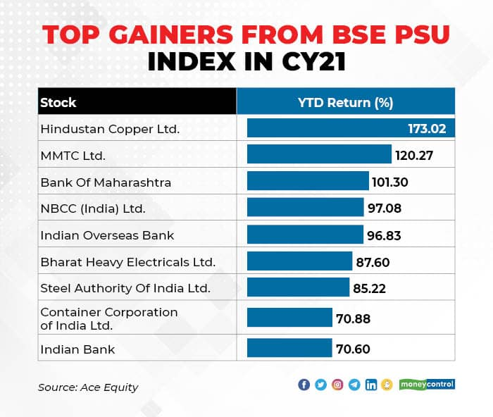 Top gainers 1506_002