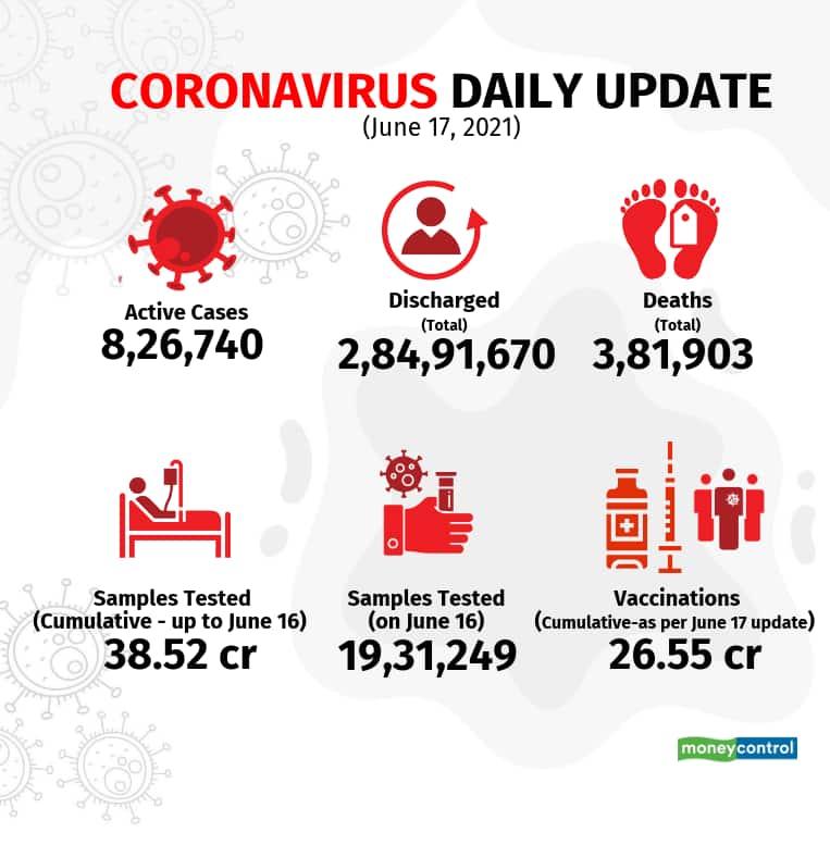covid-charts_June17