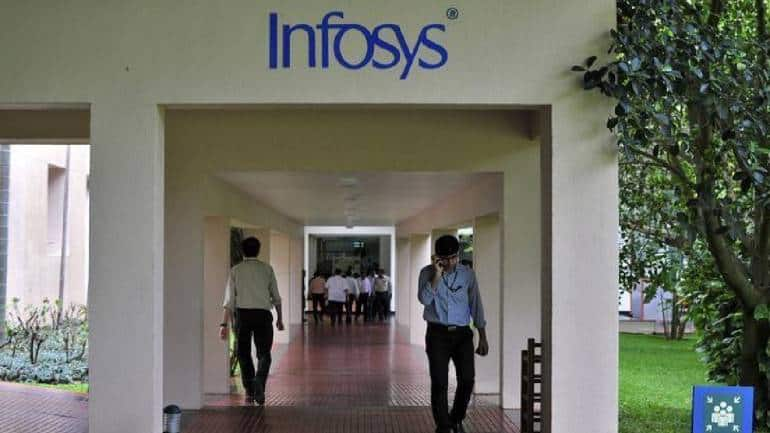 Options Trade   A non-directional options strategy in Infosys
