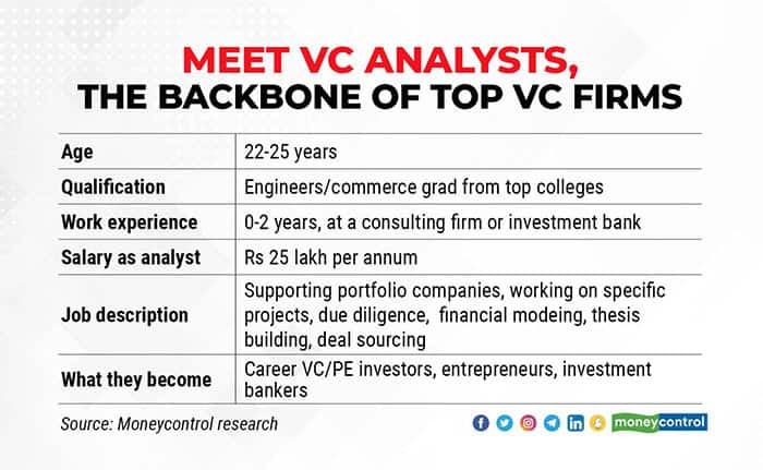 meet-VC-analysts-R