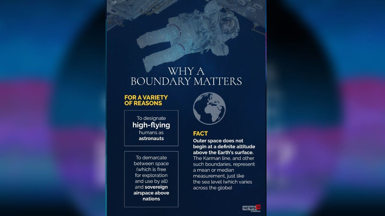 There are variety of reasons why a boundary matters. The fact is outer space does not begin at a definite altitude above the Earth's surface. (Image: News18 Creative)