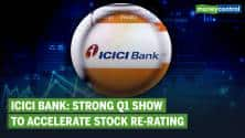 Ideas For Profit | ICICI Bank