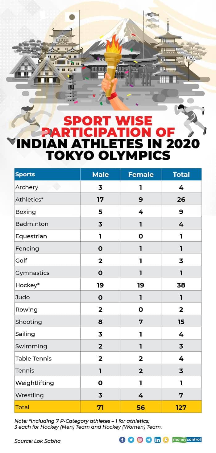 Olympics 2207_004