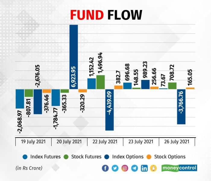 fundflow 2707_001