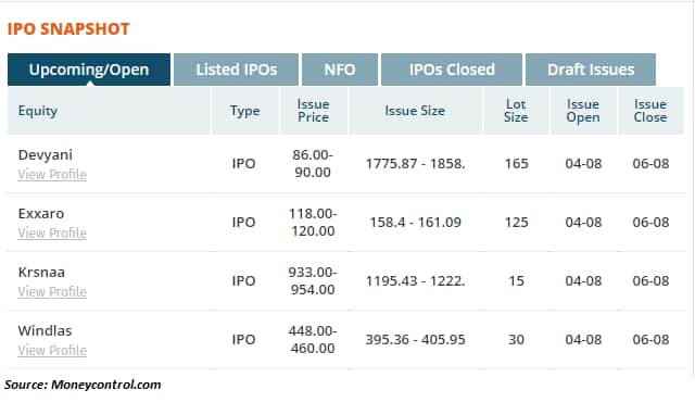 IPO 2 August