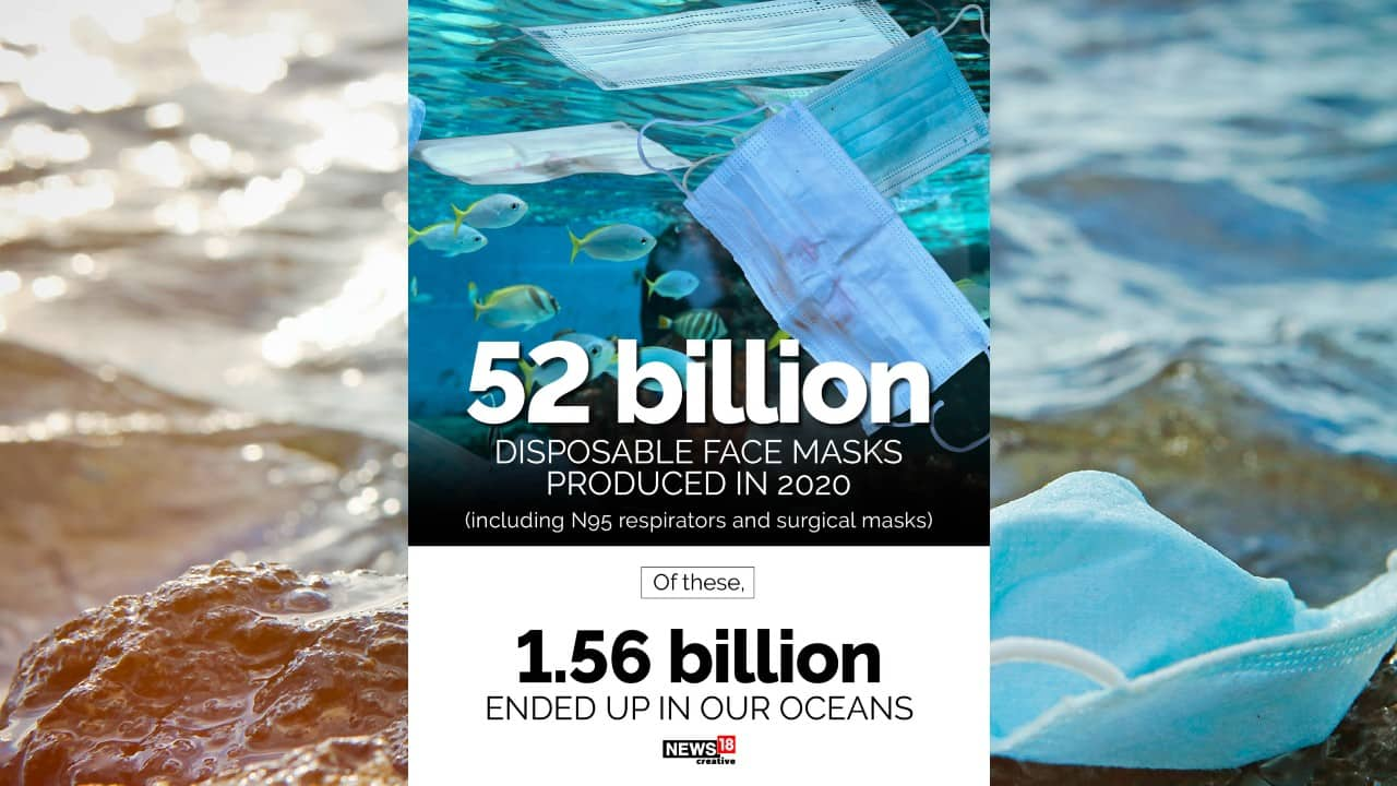 52 billion disposable face masks produced in 2020. (Image: News18 Creative)