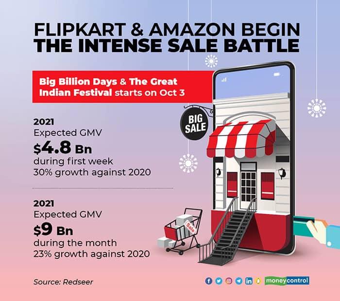 Flipkart-&-Amazon-begin-the-intense-sale-battle