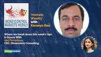 Markets Weekly | Taking stock of market volatility, 'unreal' IPO valuations & banks' outperformance
