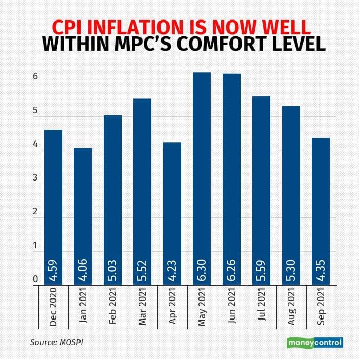 cpi-inflation